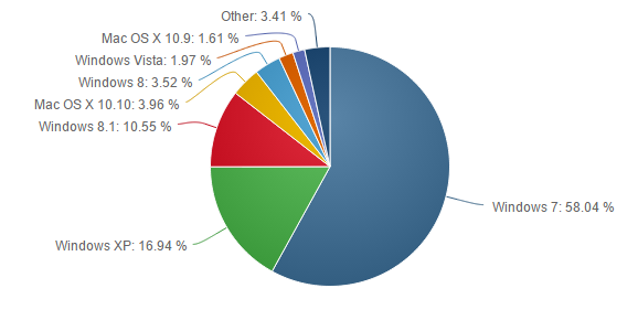 Index of /wp-content/uploads/2015/04