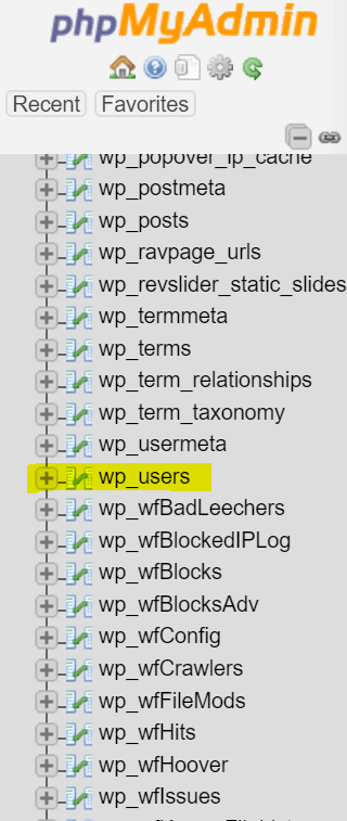 wp_users